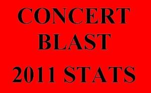 Concert Blast 2011 Stats